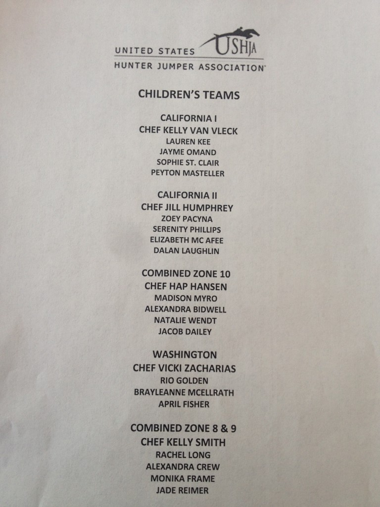 Team list for USHJA Children's West Regional Jumper Championship