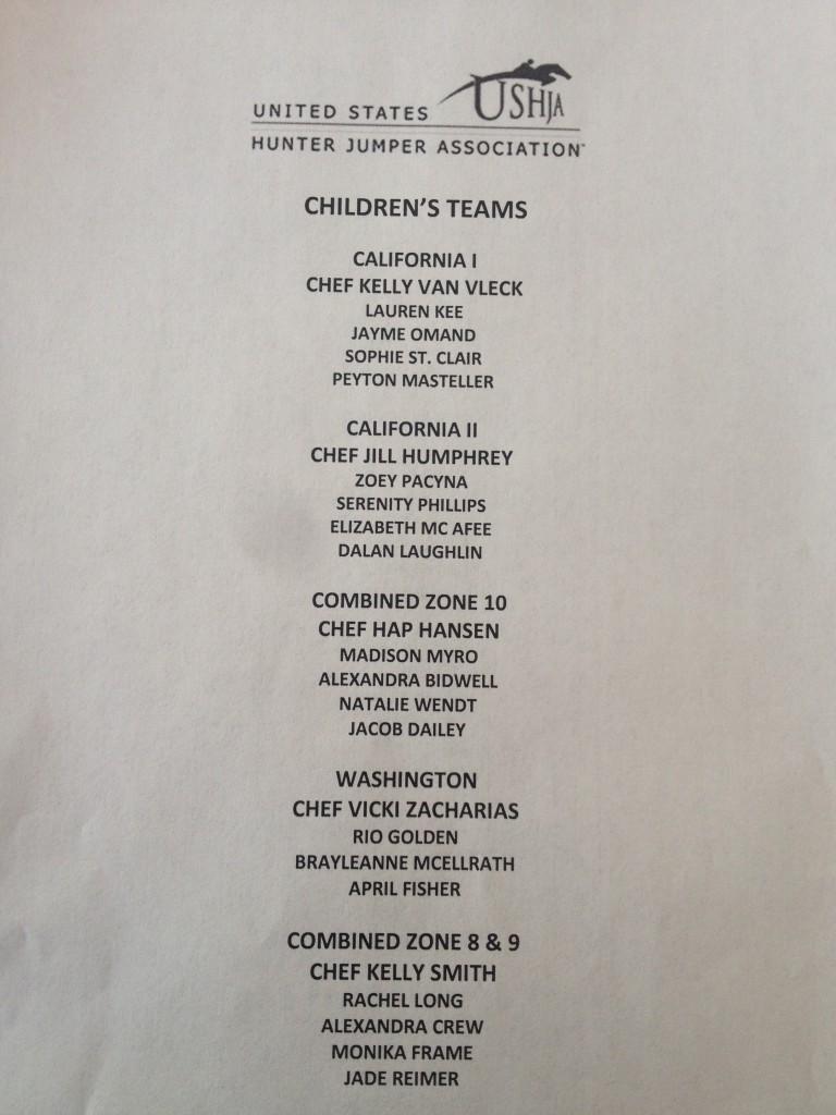 Team list for USHJA Children's West Regional Jumper Championship